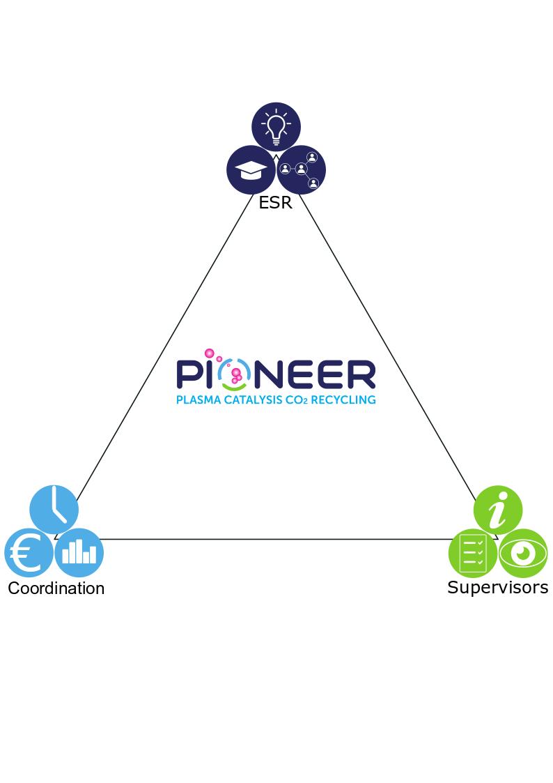 People@Pioneer